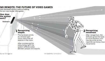 videogame lenovo
