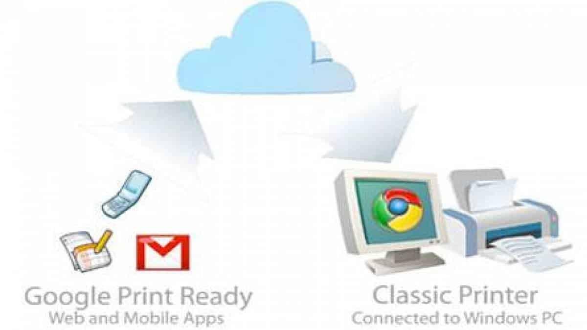 Usuários Do Google Chrome Poderão Imprimir Pela Nuvem