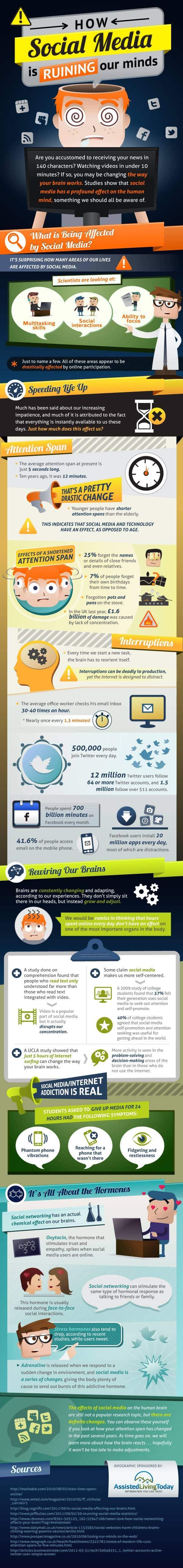 Acredite: as mídias sociais estão mudando seu cérebro para