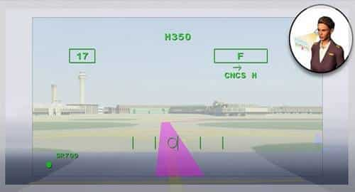 Óculso com realidade aumentada para pilotos