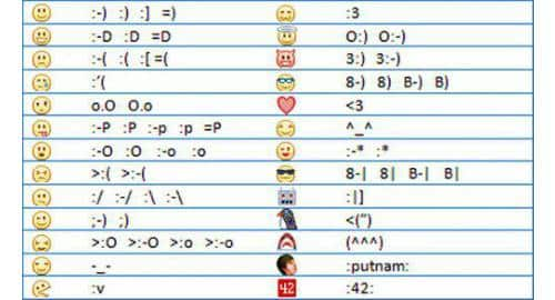 Emoticon no Facebook