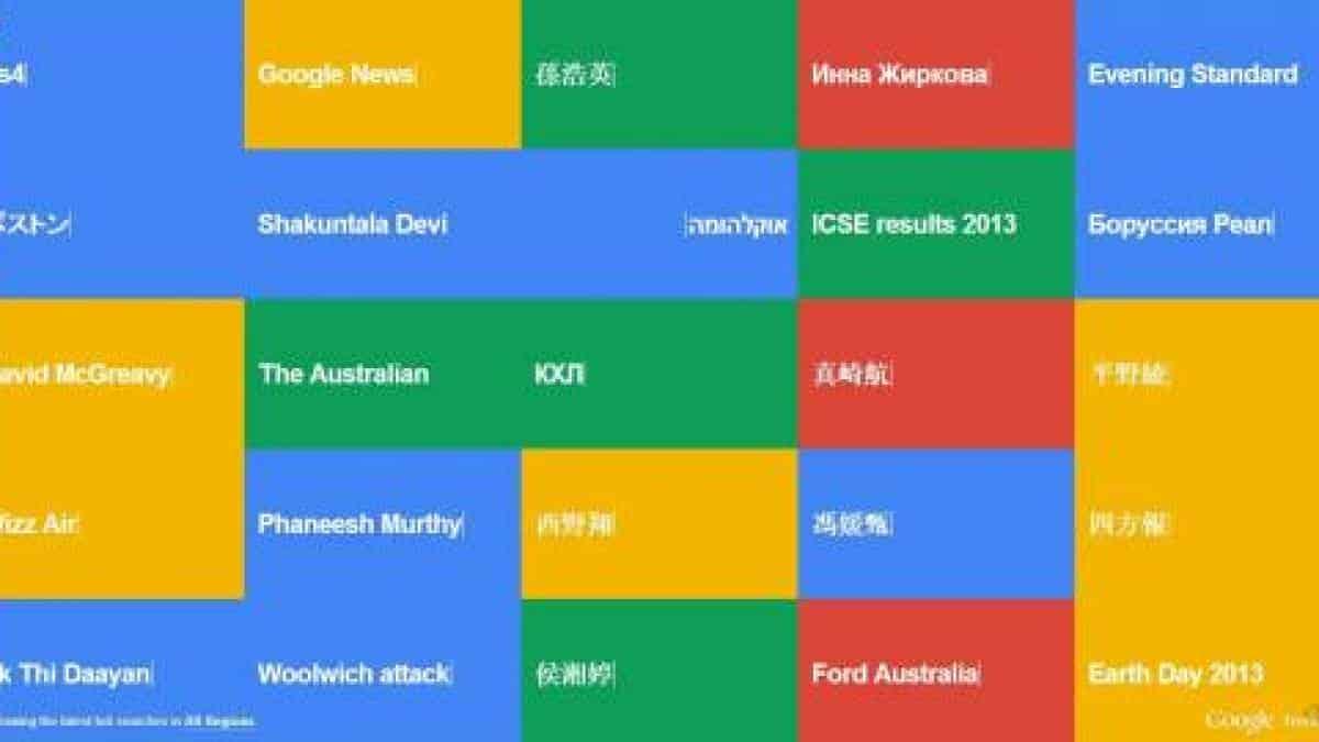 69851510c0 Google lança mosaico dinâmico com buscas mais populares