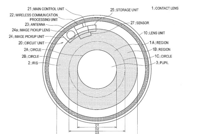5374b26954 A patente fala também em um sistema de foco automático para o registro das  imagens, ajuste automático do tempo de exposição e um zoom ajustável.