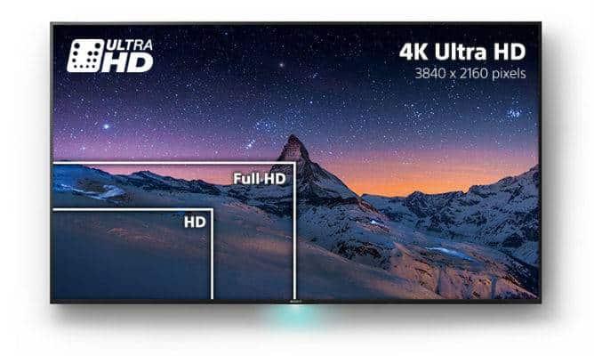 full hd 4k led oled entenda sobre os tipos de tvs e a qualidade de imagem. Black Bedroom Furniture Sets. Home Design Ideas