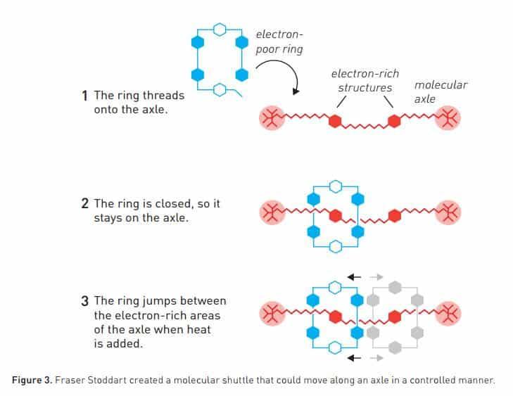 Desenhar estruturas quimicas online dating