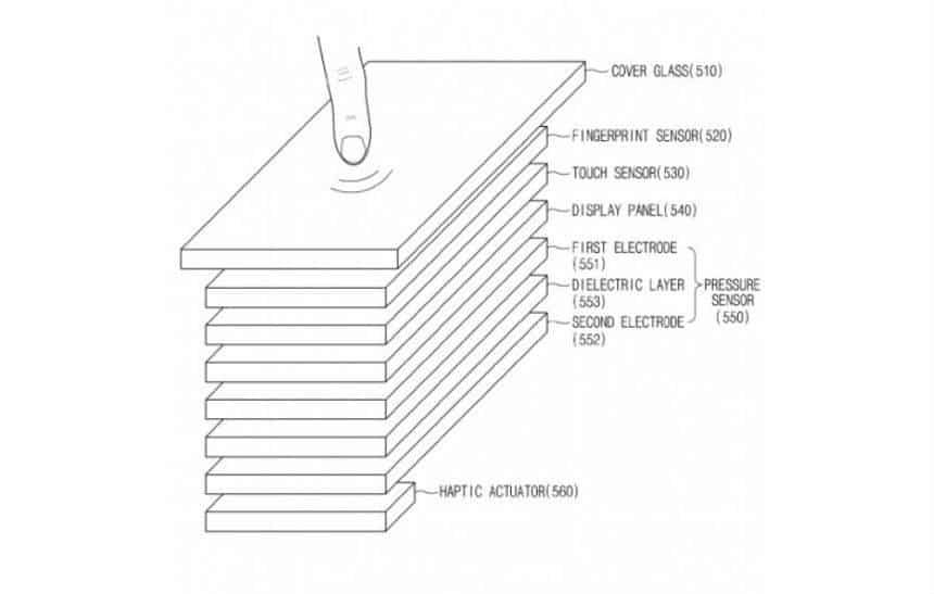 Samsung registra patente de scanner de impressão digital na tela do celular
