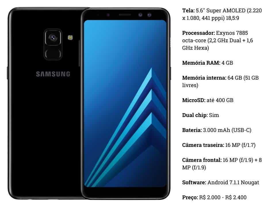 015363798c8 O Olhar Digital passou algumas semanas com o Galaxy A8 - modelo menor