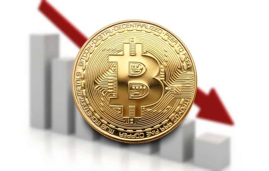 Preço da Bitcoin despenca após corretora coreana ser hackeada