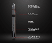 Neutron: Rocket Lab rocket can do manned missions